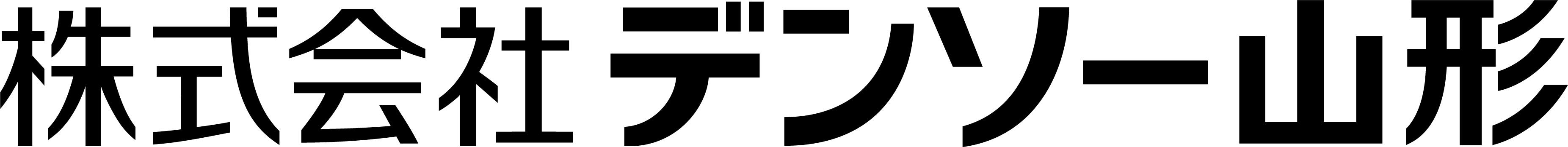 (株)デンソー山形